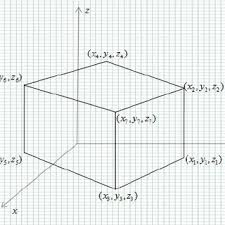 A Cube On Graph Paper Download Scientific Diagram