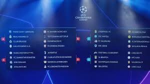It shows an overview of the knockout stage. Draws Uefa Champions League Uefa Com