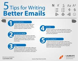 Email Marketing Services Canada Email Marketing Services