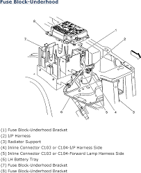 repair guides wiring systems (2006) power and grounding 2006 Tahoe Fuse Box Diagram fuse block underhood (2006) 2006 tahoe fuse box location