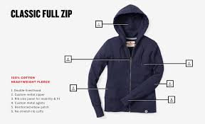American Giant 100 Usa Made Hoodie More Needs To Note