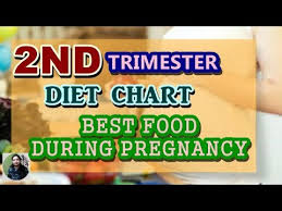 2nd Trimester Diet Chart Diet Plan For Second Trimester Of Pregnancy Food To Eat During 2nd Trimester In Pregnancy Indain