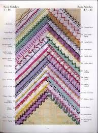 AN ENCICLOPEDIA OF CRAZY QUILT STITCH - monica cruz - Álbuns da ... & Crazy quilt stitches Adamdwight.com