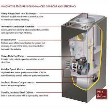 lennox oil furnace. click lennox oil furnace n