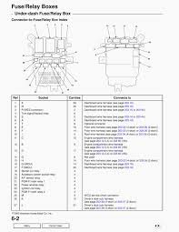 2010 honda accord fuse box diagram 2014 05 15 01civicfusebox 2005 2005 honda accord fuse box location 2010 honda accord fuse box diagram 2014 05 15 01civicfusebox 2005 honda accord wiring diagram