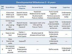 Down Syndrome Cross Motorskills Development Google Search