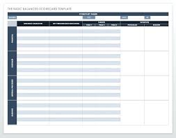 Supplier Scorecard Example Software Scorecard Template