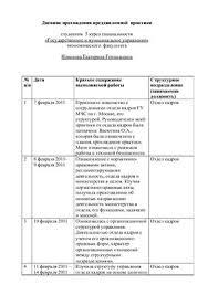 Отчет по практике государственное и муниципальное управление  По итогам учебной практики было проведено тестирование включающее в себя 50 Государственное муниципальное управление и отчет по практике по ГМУ
