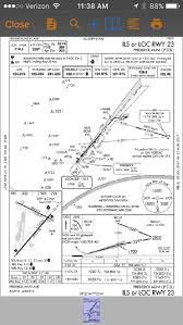 Aopa Charts Aopa Go On The App Store