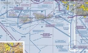 Channel Islands Overflight Regulations Office National