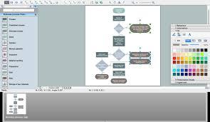 Process Flow Chart Generator Flow Chart Creator Mac Diagram Flowchart Maker For Os Best