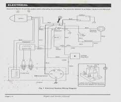 gas golf cart wiring diagram wiring diagrams gas golf cart wiring diagram yamaha golf cart wiring diagram gas