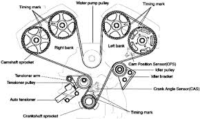 a wiring diagram for 2005 hyundai santa fe auto electrical wiring kia optima 2 7 2007