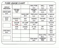 2007 pontiac fuse box replacement 2007 pontiac g6 fuse box diagram 05 Ford Crown Victoria Fuse Box Diagram 2005 pontiac grand prix fuse box 2005 free wiring diagrams for 2007 pontiac fuse box replacement 2005 ford crown victoria fuse panel diagram
