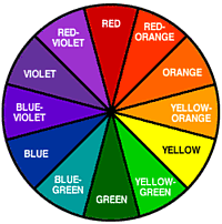 neutralizing colors are colors that appear opposite on the color wheel for exle blue neutralizes orange green neutralized red and so on