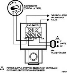 similiar honeywell zone valve schematic keywords honeywell zone valve wiring diagram on white rodgers zone valve wiring