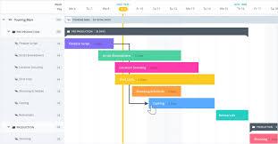 Dependency Chart Generator Create A Free Online Gantt Chart Studiobinders Gantt