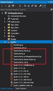 Create A Combination Chart Using Fusioncharts In Net Mvc