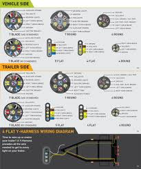 7 Pin Trailer Light Wiring Diagram Flat Wiring Diagram Wiring Diagram 500