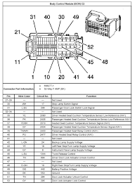g6 wiring diagrams on g6 images free download wiring diagrams 2008 Pontiac Grand Prix Radio Wiring Diagram g6 wiring diagrams 6 basic wiring schematics outlet wiring 2006 pontiac grand prix radio wiring diagram