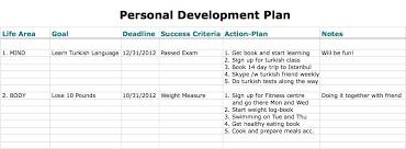 personal development portfolio template. personal development plan samples Juvecenitdelacabreraco