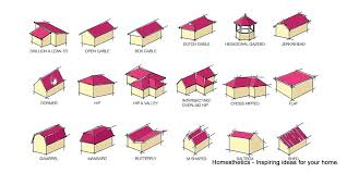 hip and valley roof hip and valley roof plan hip and valley roof house plans hip and valley roof