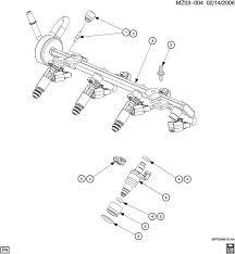similiar 2 4 ecotec engine specifications keywords pontiac solstice ecotec 2 4l engine pontiac wiring diagram