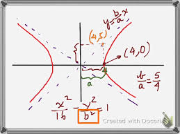 write the equation of the hyperbola given its graph ex2