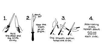 Impressive Design How To Sharpen Kitchen Knives How To Sharpen How To Sharpen Kitchen Knives