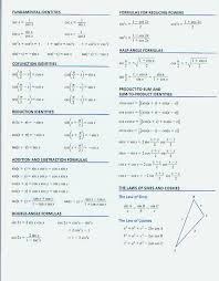 precalculus trigonometry homework help who can write an khan academy is a nonprofit the mission of providing a khan academy is here to help ranging from early math through calculus