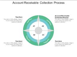 Account Receivable Process Flow Chart Ppt Account Receivable Collection Process Ppt Powerpoint