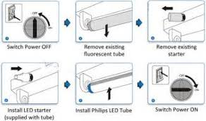 wiring a fluorescent lamp car wiring diagram download How To Wire A Fluorescent Light Ballast Diagram fluorescent lamp ballast replacement purpose lighting wiring a fluorescent lamp fluorescent lights ballast wiring diagram green wire wiring & engine how to wire a fluorescent light diagram