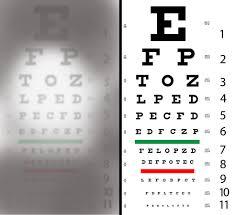 Florida Dmv Vision Test Chart True Are All Dmv Eye Chart The Same Dmv Eye Chart Download
