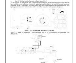 imit thermostat wiring diagram nice imit pipe thermostat part imit thermostat wiring diagram best imperial deep fryer wiring diagram lovely frymaster fryer wiring photos
