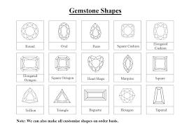 Gemstone Shape Chart Earth Stone Inc