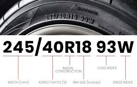 Tyre Load Rating Chart Australia Car Tyres 2019 Brand Reviews Ratings Canstar Blue