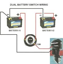 marine battery selector switch wiring diagram wiring diagrams Blue Sea M 6007 Wiring Systems marine battery selector switch wiring diagram wiring diagrams Blue Sea Systems Fuse Block