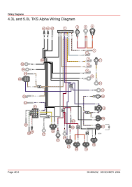 mercruiser trim wiring diagram new alpha boiler wiring diagram best Mercruiser 3.0 Engine Diagram mercruiser trim wiring diagram new alpha boiler wiring diagram best of fantastic 3 0 mercruiser trim