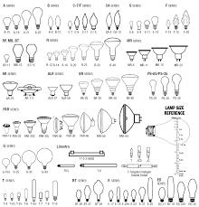 Par Bulb Chart Light Bulb Types Chart Growswedes Com