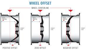 What Is Wheel Offset Les Schwab