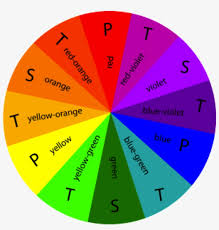 Yarn Primary Colour Color Wheel Chart Free Transparent