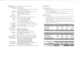 index of forms smallbusinessjbook businessplanoutline jpg