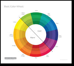 Color Psychology In Marketing The Complete Guide Free