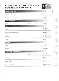 8th Grade Math Formula Chart Otvod