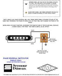 fender ritchie kotzen buscar con google guitarras (mics y richie kotzen telecaster wiring diagram fender ritchie kotzen buscar con google Richie Kotzen Telecaster Wiring Diagram