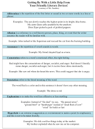 analysis of literary devices essay a guide to writing the literary analysis essay