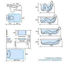 bathroom dimensions. Exellent Dimensions Plan Your Bathroom By The Most Suitable Dimensions Guide On N