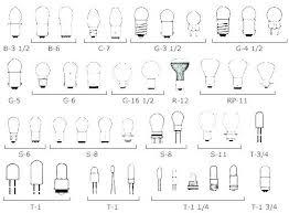 Led Bulb Types Chart Bulb Types House Car Led Type Light Wiki What Home