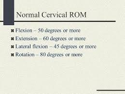 Cervical Orthopedic Tests Ppt Video Online Download