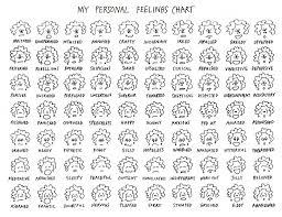 Feeling Chart Emotions Feelings Chart Emotions
